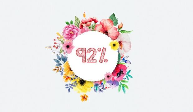 Swierkowa3_probnygimnazjalny_wynik_big